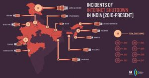 Internet shutdowns in 2019: India continued to top list of worst offenders