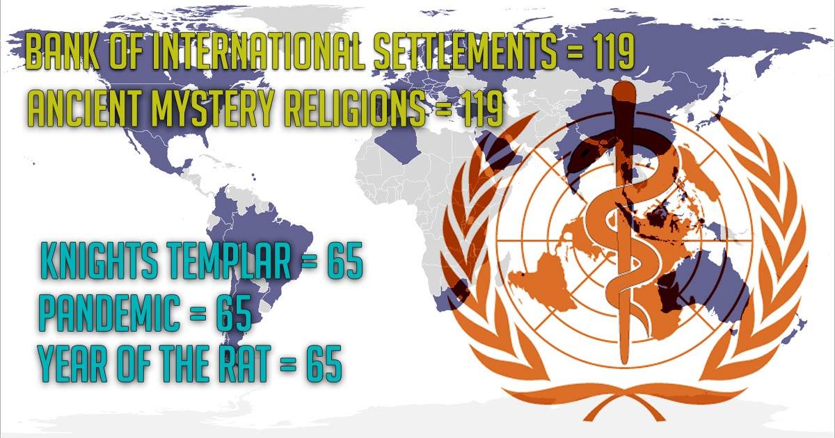 "Bank of International Settlements, World Health Organization, the Knights Templar & the ""coronavirus pandemic""   Connecting the dots"