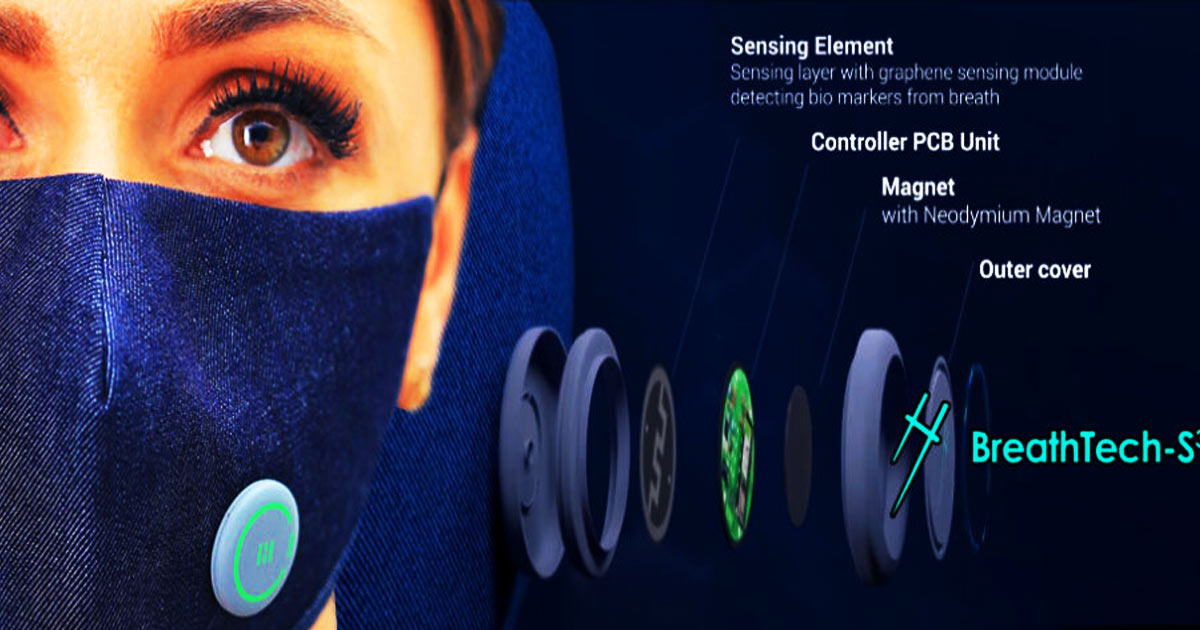 WEF wants you to wear a smart mask that decides when you're allowed to have Fresh Air