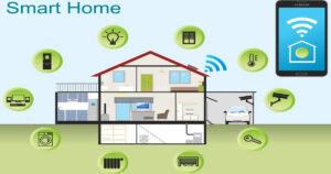 """Read more about the article Smart Tech Expert: Future """"Smart Homes"""" Will Include Sensors in Clothing, Furniture, etc. Connected to Hazardous """"Smart"""" Meters"""