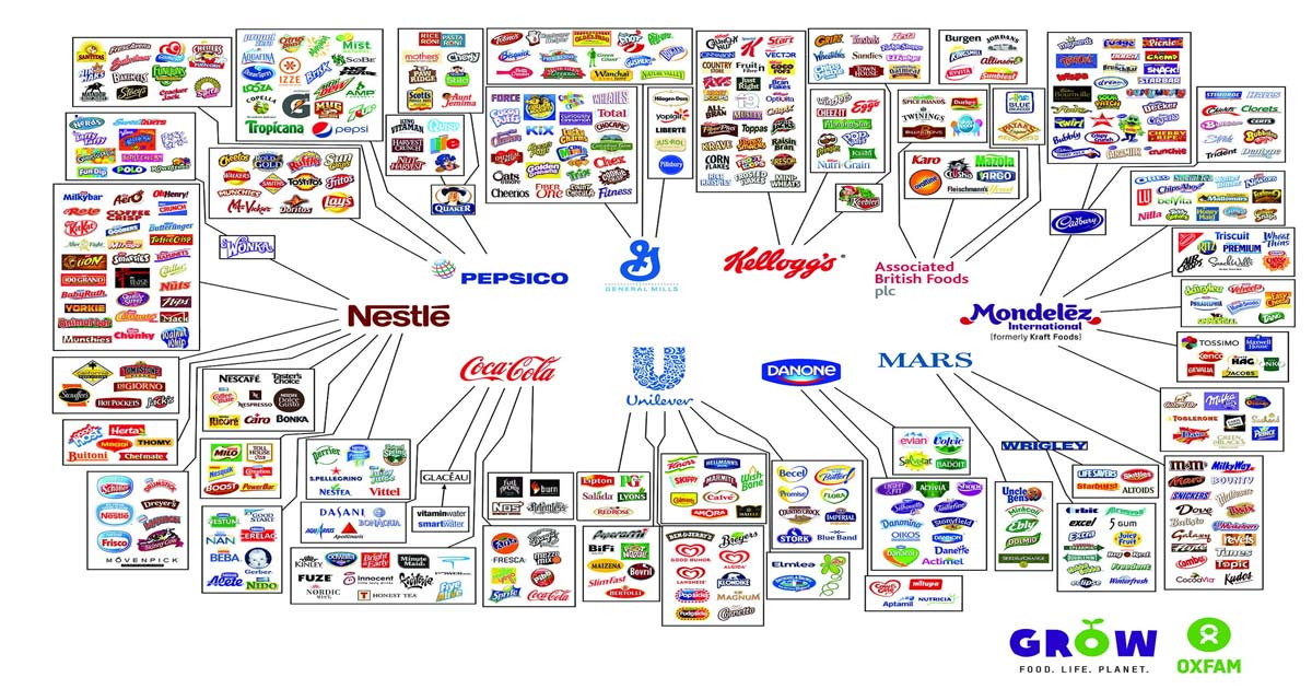 You are currently viewing Unmasking The Global Food Cartel: Is Massive Starvation and Population Reduction Their Next Move?